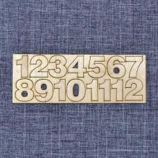 Набор арабских цифр